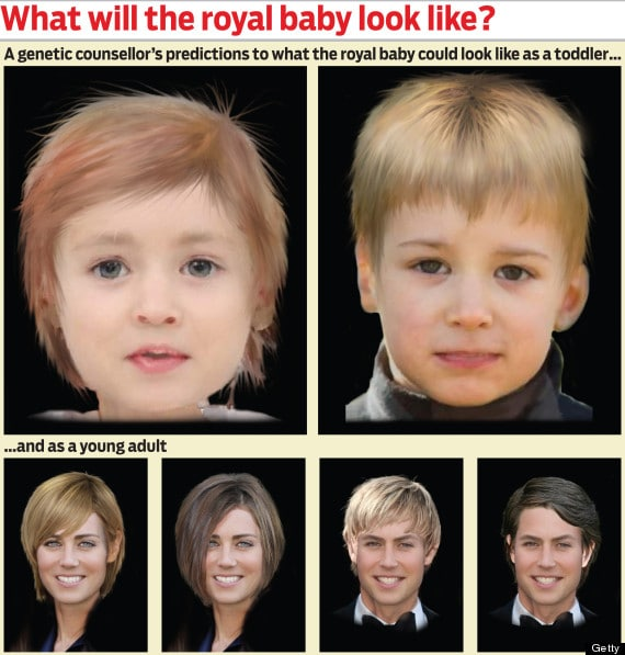 Royal Baby Genetic Predictions
