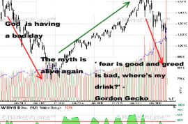 Observations of a Wall st Trader.