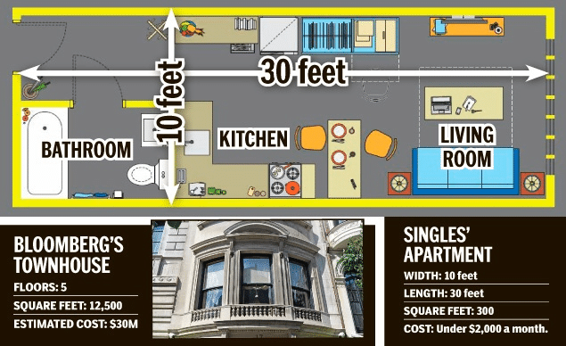 Nyc to introduce new 300 square ft micro apartments at for Studio floor plans 300 sq ft