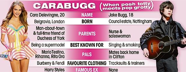 Cara Delevingne Jake Bugg