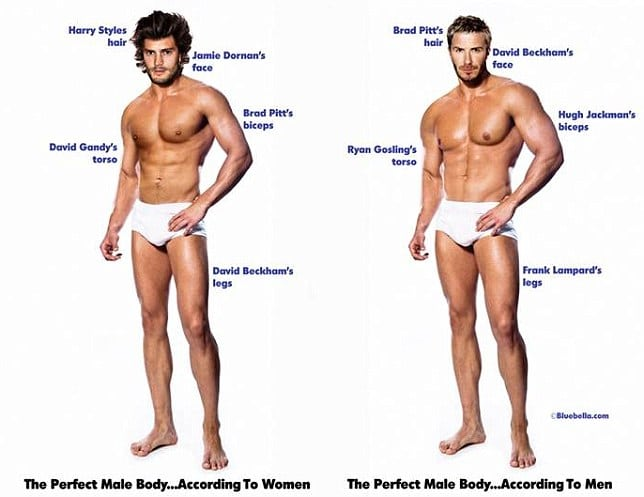 Preferred body types