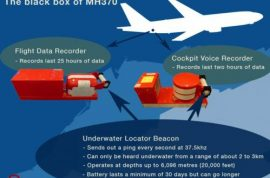 Missing MH370 plane black box signal stops. New fighter jet theory.