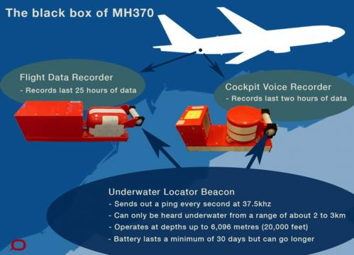 MH370 plane black box signal
