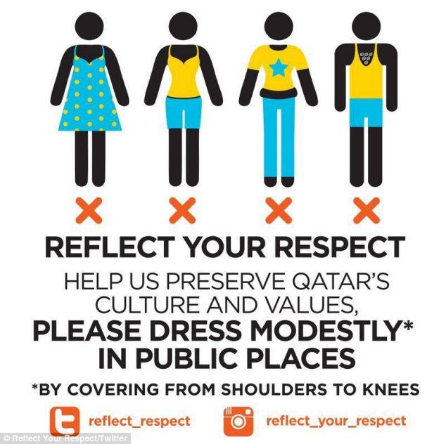 Kuwait bikini ban