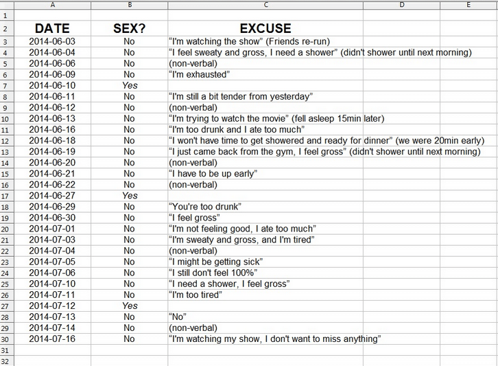 Husband sends wife spreadsheet detailing sex life marriage