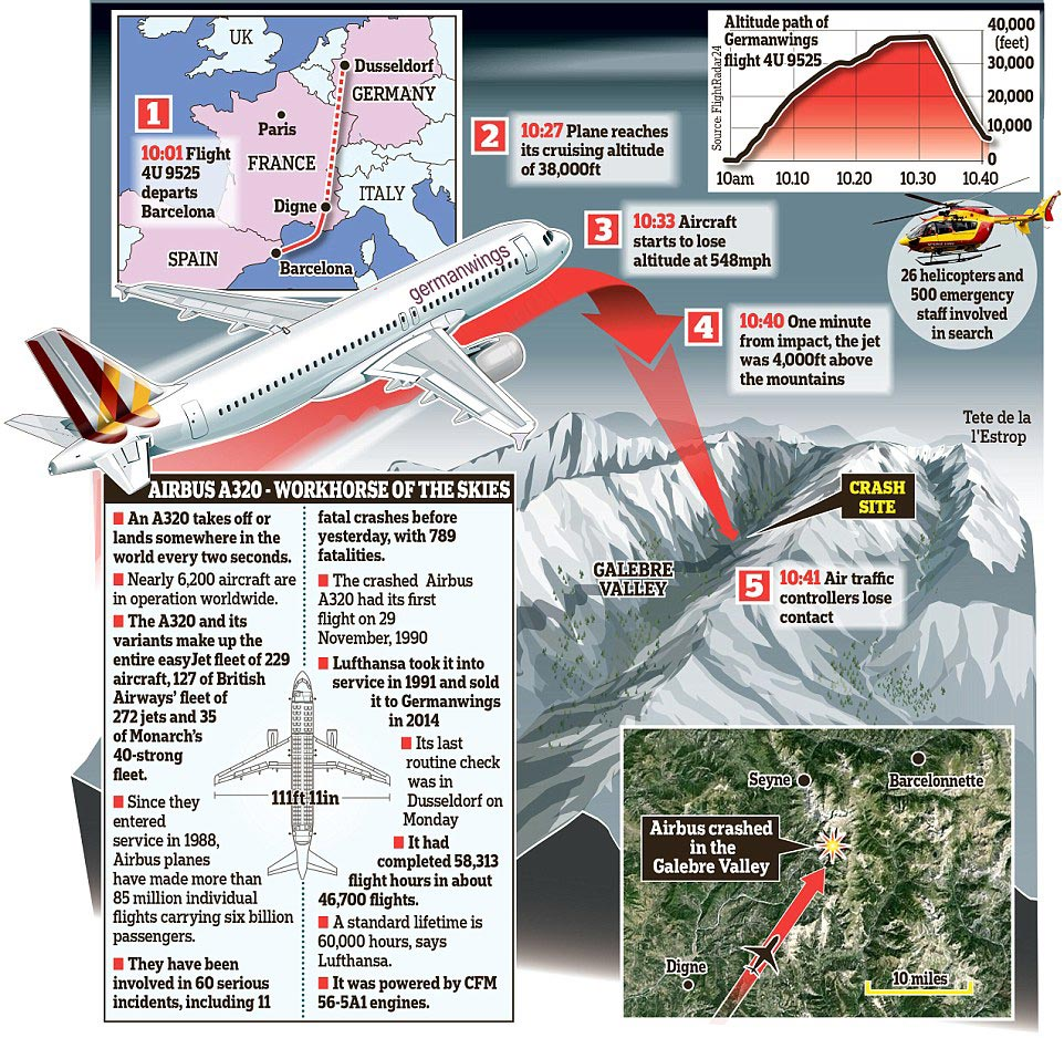 Germanwings black box