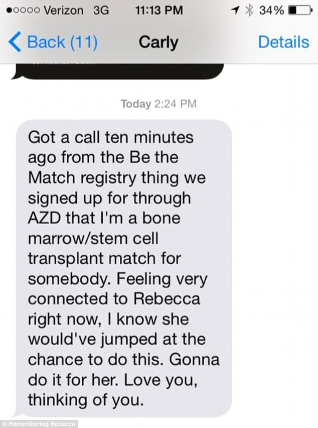 Rebecca Townsend bucket list