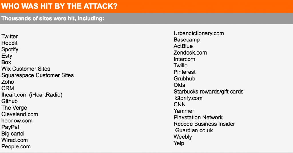 Wikileaks cyber attack