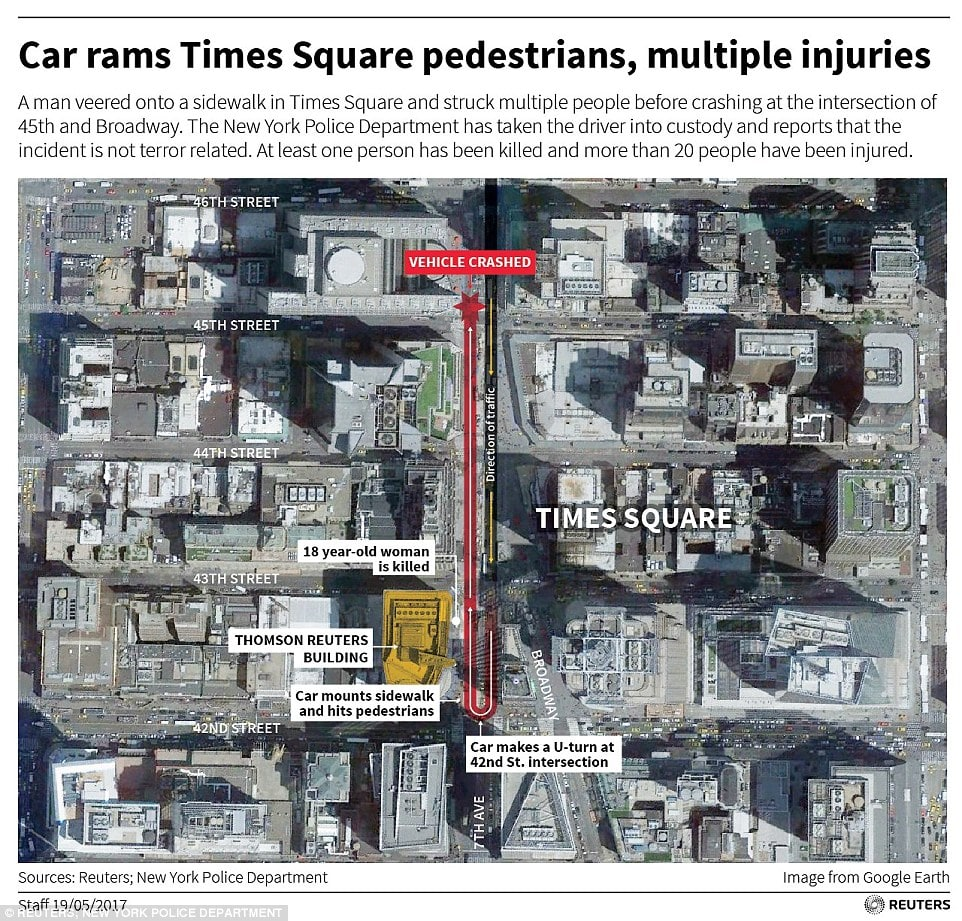 Richard Rojas Times Square car crash