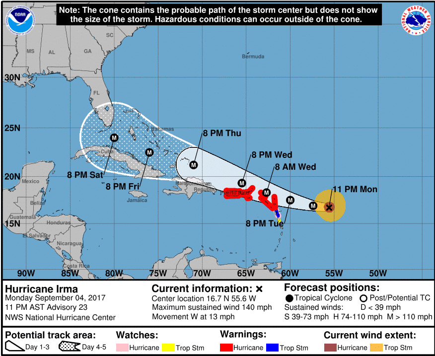 Hurricane Irma category 4