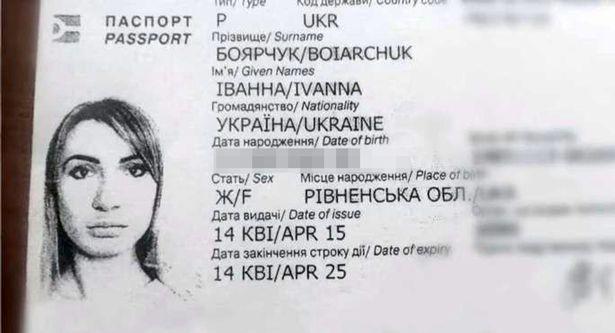 Ivanna Boiarchuk