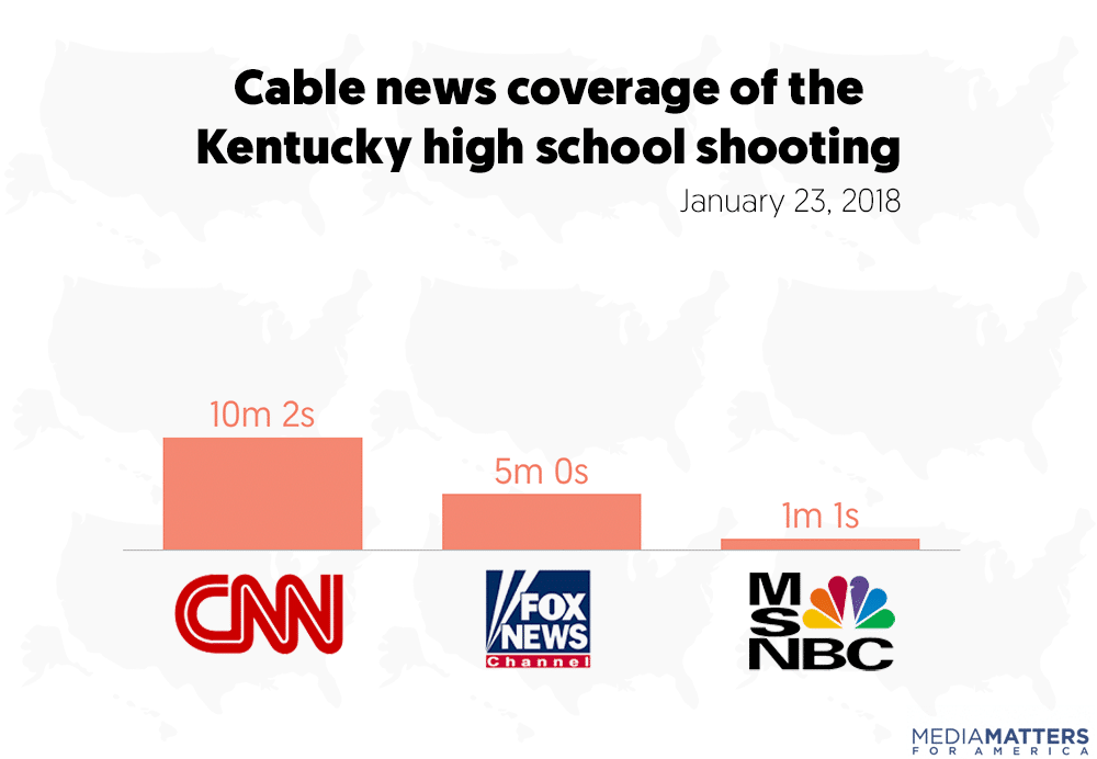 Marshall County High School shooting Cable news coverage