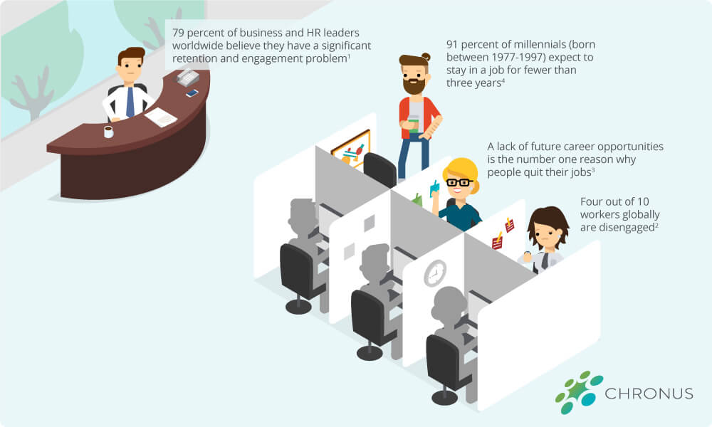 career development and training
