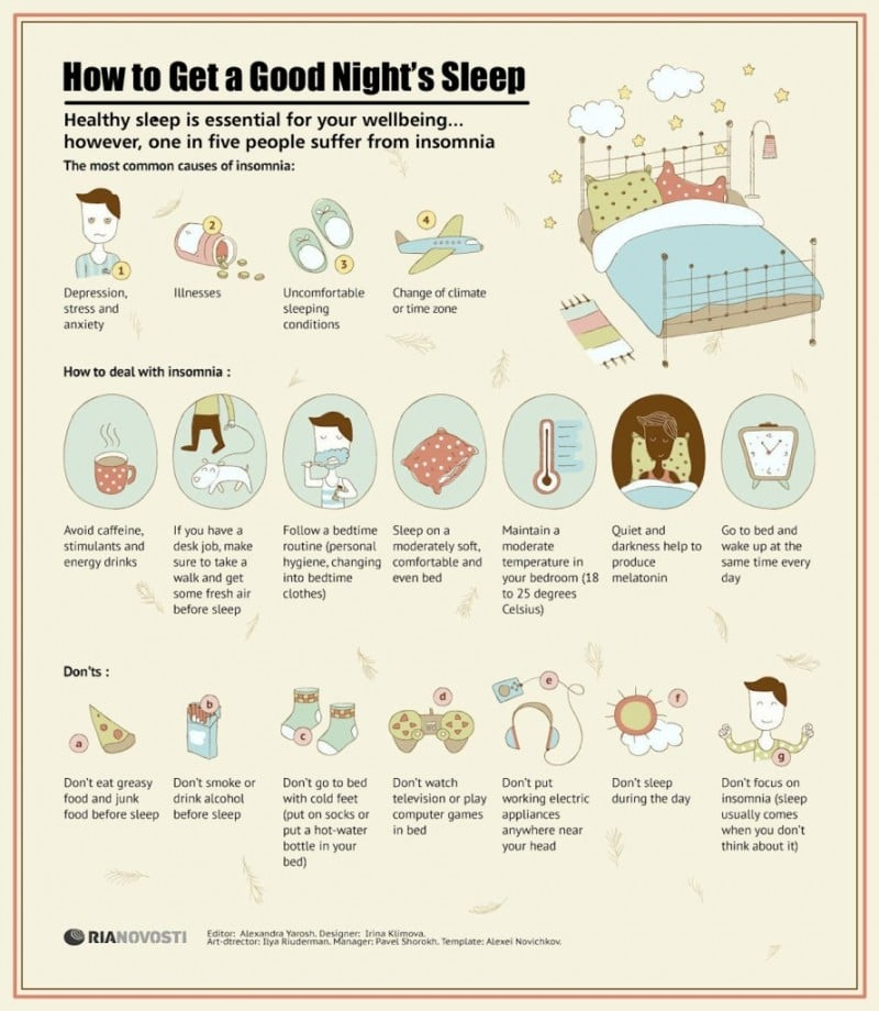 Getting Good Night Sleep