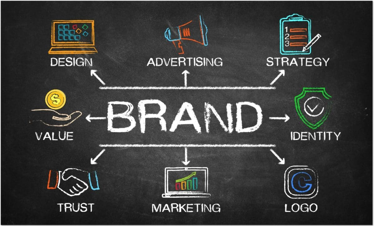 Have a strong business brand