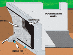 Leaky Basement Waterproofing in Toronto