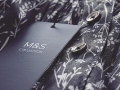 Marketing Clothing Brand
