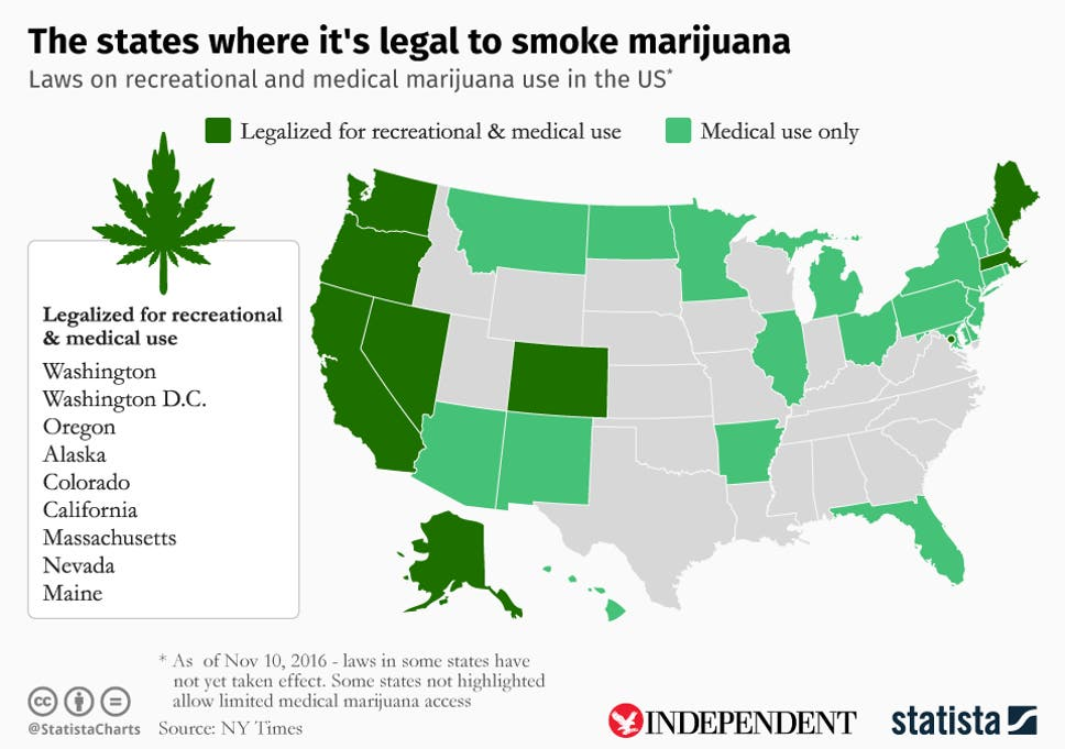Medical marijuana legal Maine