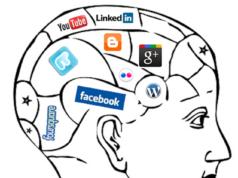 Psychology of Instagram