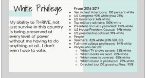 San Diego teachers white privilege training