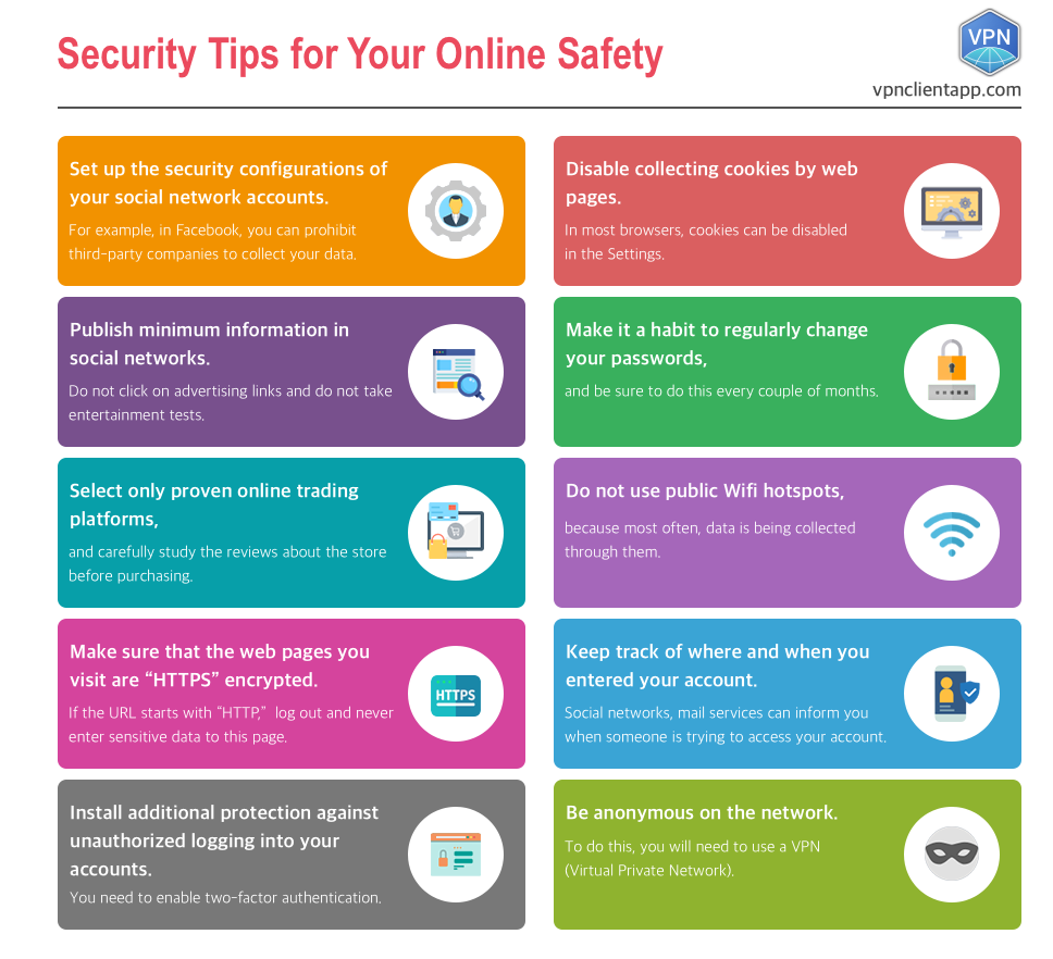 Protect Your Digital Self
