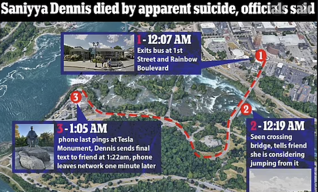 Saniyya Dennis suicide