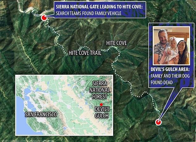 John Gerrish & Ellen Chung Mariposa California couple found dead